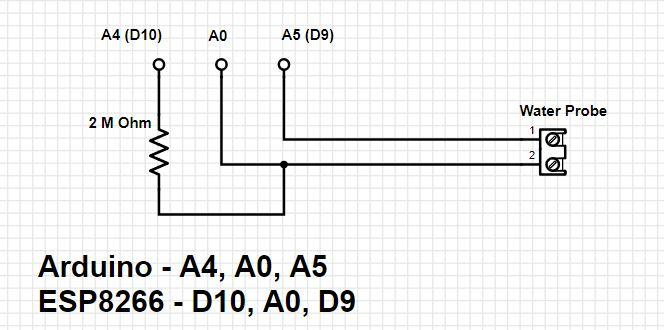 electrolysis issues with soil moisture sensor