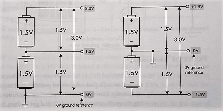 Types of Electrical Grounding and What They Mean
