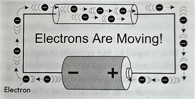 Conventional current flow vs electron flow